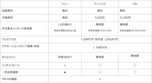 SNSの基礎知識_LINE料金2